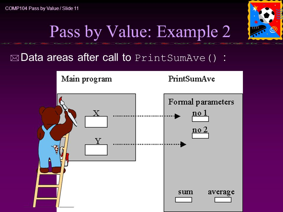 COMP104 Pass by Value / Slide 11 Pass by Value: Example 2  Data areas after call to PrintSumAve() :
