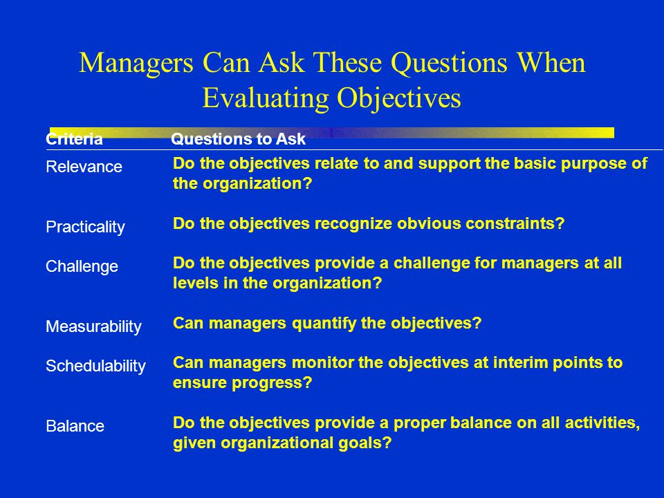 Managers Can Ask These Questions When Evaluating Objectives Relevance Practicality Challenge Measurability Schedulability Balance Do the objectives re