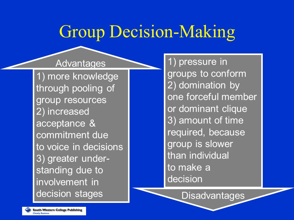 Group Decision-Making 1) more knowledge through pooling of group resources 2) increased acceptance & commitment due to voice in decisions 3) greater u