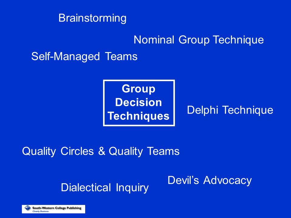 Group Decision Techniques Self-Managed Teams Dialectical Inquiry Brainstorming Devil's Advocacy Delphi Technique Nominal Group Technique Quality Circl