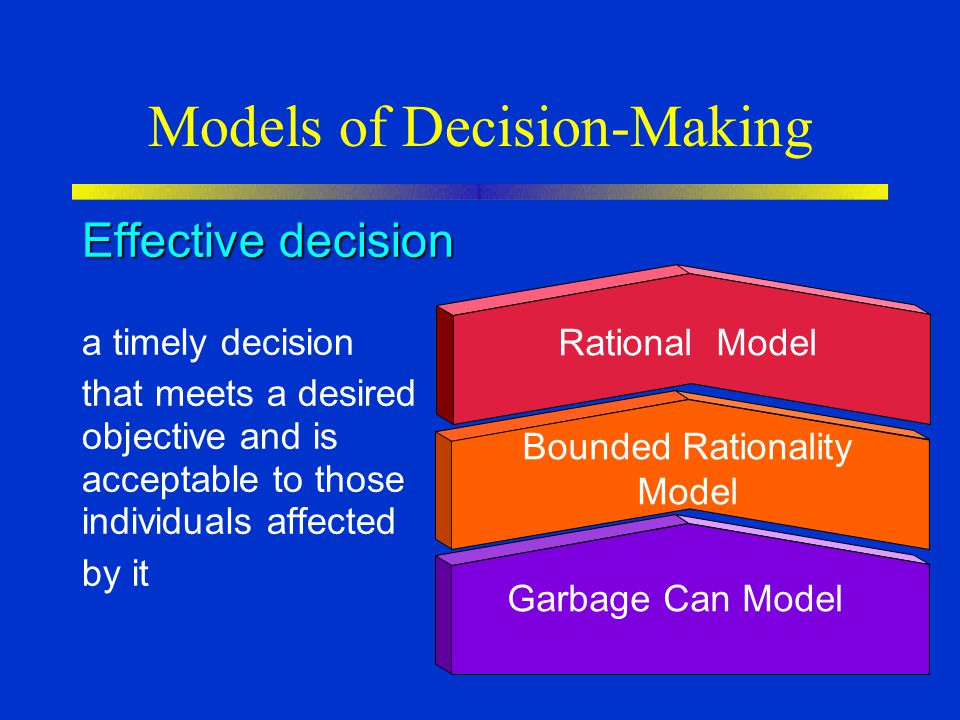 Models of Decision-Making Effective decision a timely decision that meets a desired objective and is acceptable to those individuals affected by it Ga