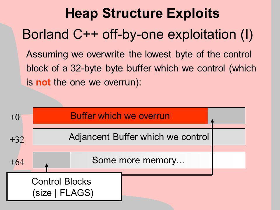 Borland C++ run-time library (III) Heap Structure Exploits Control structure contains the size of the next allocated block Libc checks: Is block smaller than 0x00100000 (ca.
