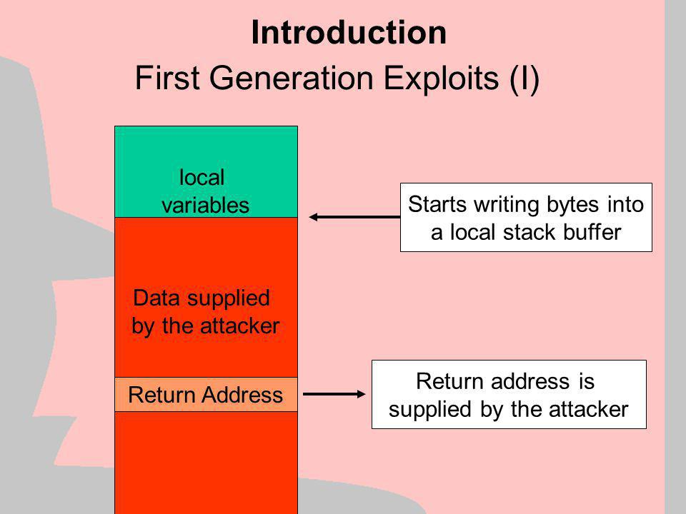 Overview (II) Format String Bugs –History –Automated Detection –Exploitation Exploitation reliability –Problem definition –Unhandled Exception Filter Attack –Thread Environment Structure Overwrite –Free time for questions, answers and discussions Third Generation Exploits