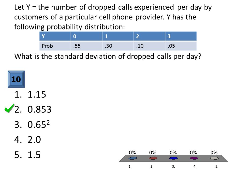 Let Y = the number of dropped calls experienced per day by customers of a particular cell phone provider. Y has the following probability distribution