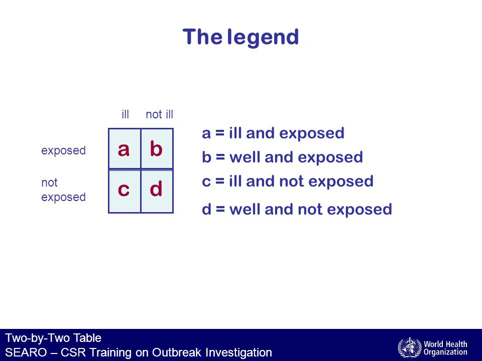 Two-by-Two Table SEARO – CSR Training on Outbreak Investigation References Giesecke, J.