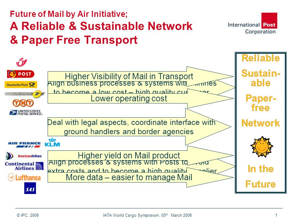 © IPC, 2008 IATA World Cargo Symposium, 05 th March 20081 Future of Mail by Air Initiative; A Reliable & Sustainable Network & Paper Free Transport Re