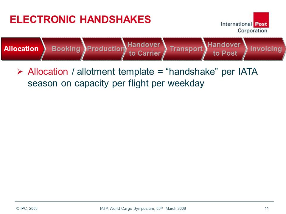 "© IPC, 2008 IATA World Cargo Symposium, 05 th March 200811 ELECTRONIC HANDSHAKES  Allocation / allotment template = ""handshake"" per IATA season on ca"