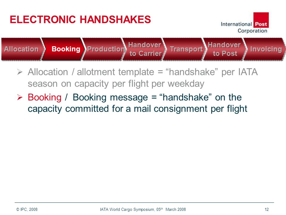 "© IPC, 2008 IATA World Cargo Symposium, 05 th March 200812 ELECTRONIC HANDSHAKES  Allocation / allotment template = ""handshake"" per IATA season on ca"