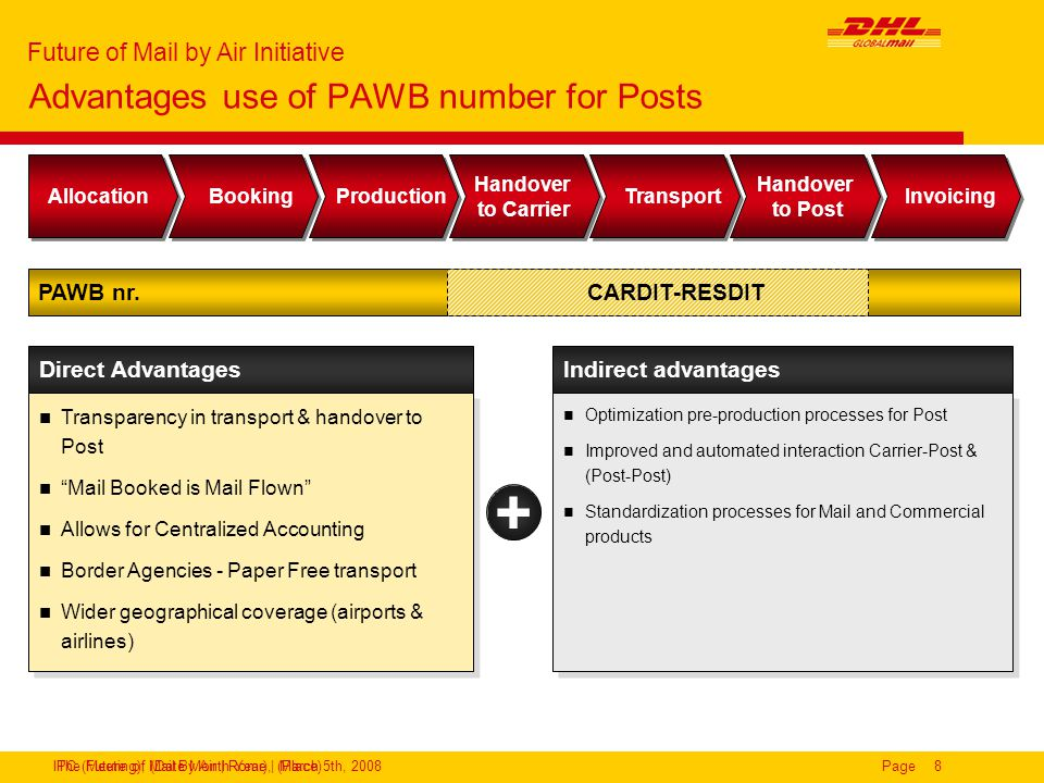 The Future of Mail By Air | Rome | March 5th, 2008Page8IPC (Meeting), (Date Month Year), (Place) Future of Mail by Air Initiative Advantages use of PAWB number for Posts Direct AdvantagesIndirect advantages PAWB nr.