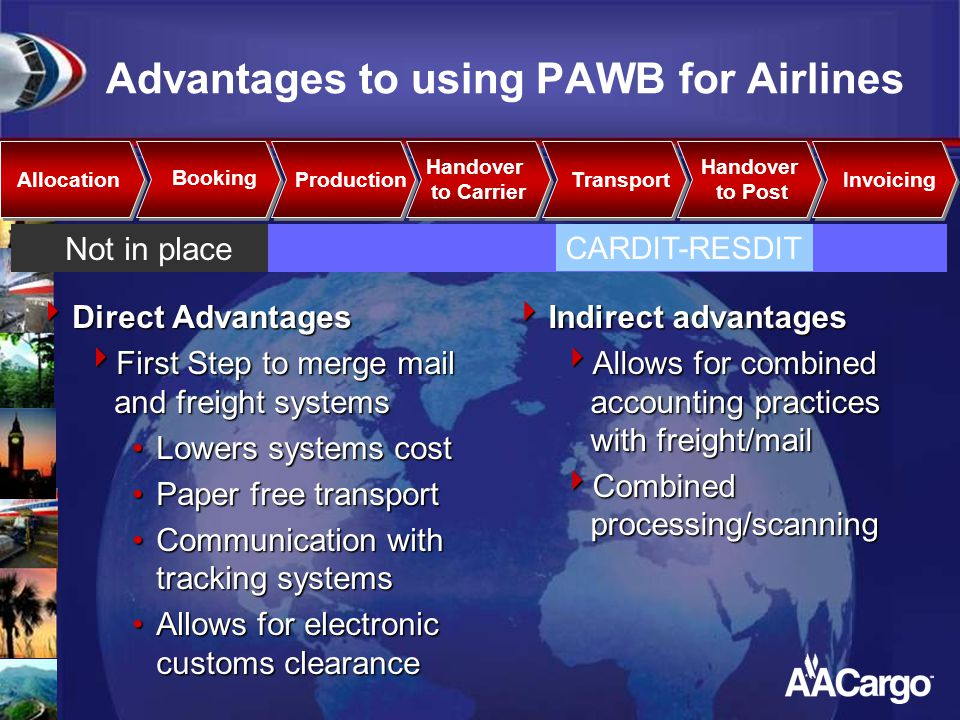 Future of Mail by Air Initiative  Direct Advantages  First Step to merge mail and freight systems Lowers systems costLowers systems cost Paper free