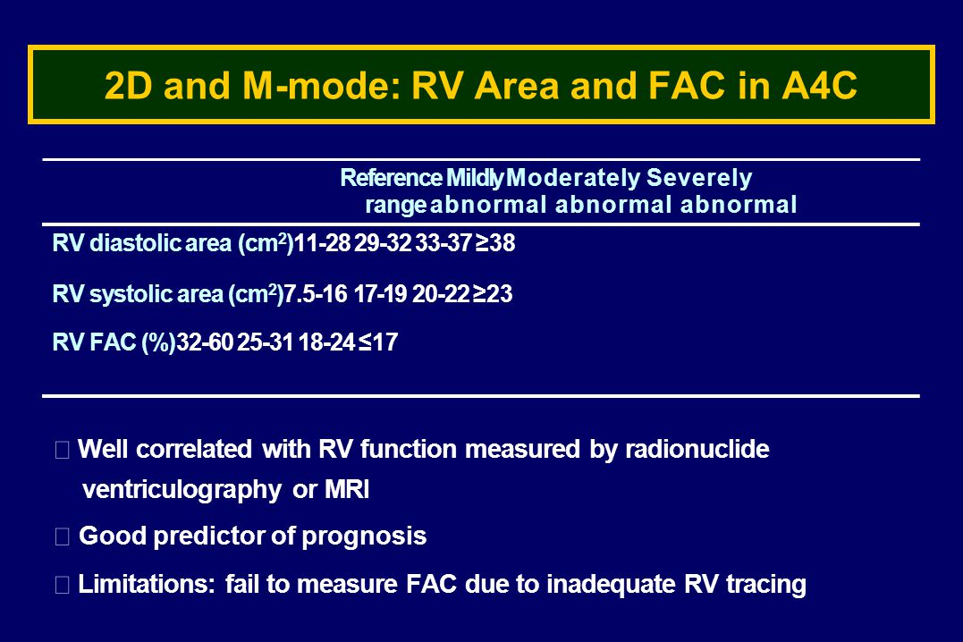 2D and M-mode: RV Area and FAC in A4C Reference Mildly Moderately Severely range abnormal abnormal abnormal RV diastolic area (cm 2 ) 11-28 29-32 33-37 ≥ 38 RV systolic area (cm 2 ) 7.5-16 17-19 20-22 ≥ 23 RV FAC (%) 32-60 25-31 18-24 ≤ 17 ▶ Well correlated with RV function measured by radionuclide ventriculography or MRI ▶ Good predictor of prognosis ▶ Limitations: fail to measure FAC due to inadequate RV tracing