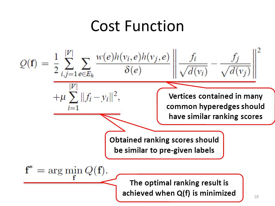 Cost Function Vertices contained in many common hyperedges should have similar ranking scores Obtained ranking scores should be similar to pre-given labels 18 The optimal ranking result is achieved when Q(f) is minimized