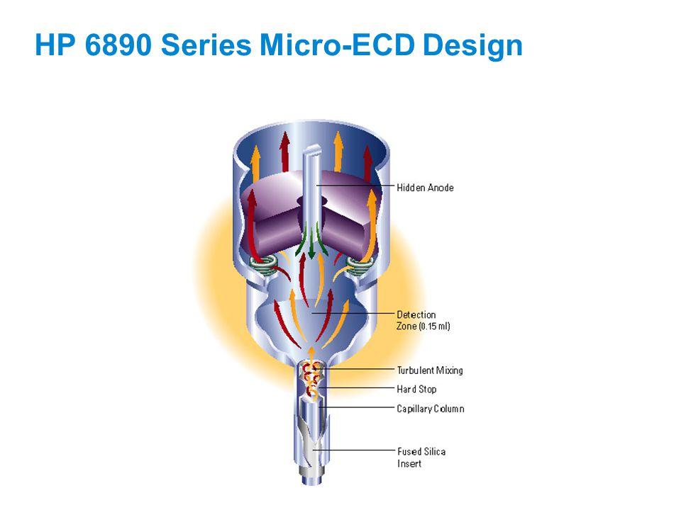 HP 6890 Series Micro-ECD Design