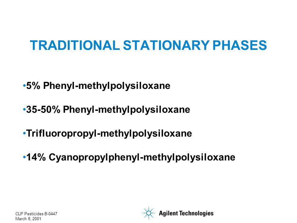 CLP Pesticides B-0447 March 8, 2001 TRADITIONAL STATIONARY PHASES 5% Phenyl-methylpolysiloxane 35-50% Phenyl-methylpolysiloxane Trifluoropropyl-methylpolysiloxane 14% Cyanopropylphenyl-methylpolysiloxane