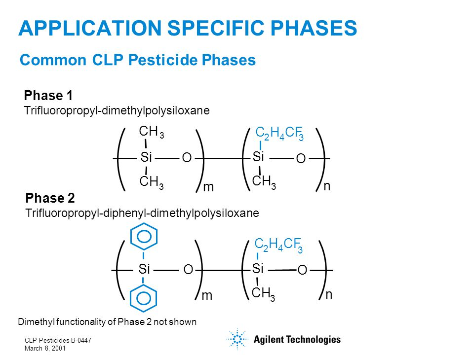 CLP Pesticides B-0447 March 8, 2001 APPLICATION SPECIFIC PHASES C 2 H 4 CF CH 3 m n Si O O 3 Phase 1 Trifluoropropyl-dimethylpolysiloxane 3 CH 3 m n Si O O C 2 H 4 CF CH 3 3 Common CLP Pesticide Phases Phase 2 Trifluoropropyl-diphenyl-dimethylpolysiloxane Dimethyl functionality of Phase 2 not shown