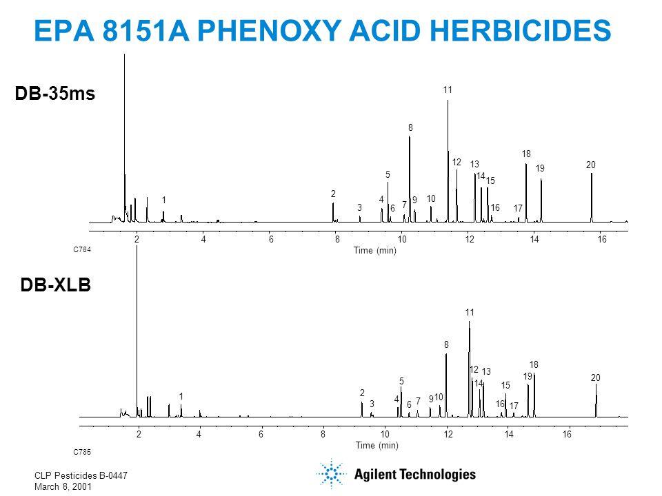 CLP Pesticides B-0447 March 8, 2001 2 4 6 8 10 12 14 16 Time (min) EPA 8151A PHENOXY ACID HERBICIDES DB-XLB C785 2 4 6 8 10 12 14 16 Time (min) DB-35ms C784 1 2 3 4 5 6 7 8 9 10 11 12 13 14 15 16 17 18 19 20 1 2 3 4 5 6 7 8 9 10 11 12 13 14 15 16 17 18 19 20