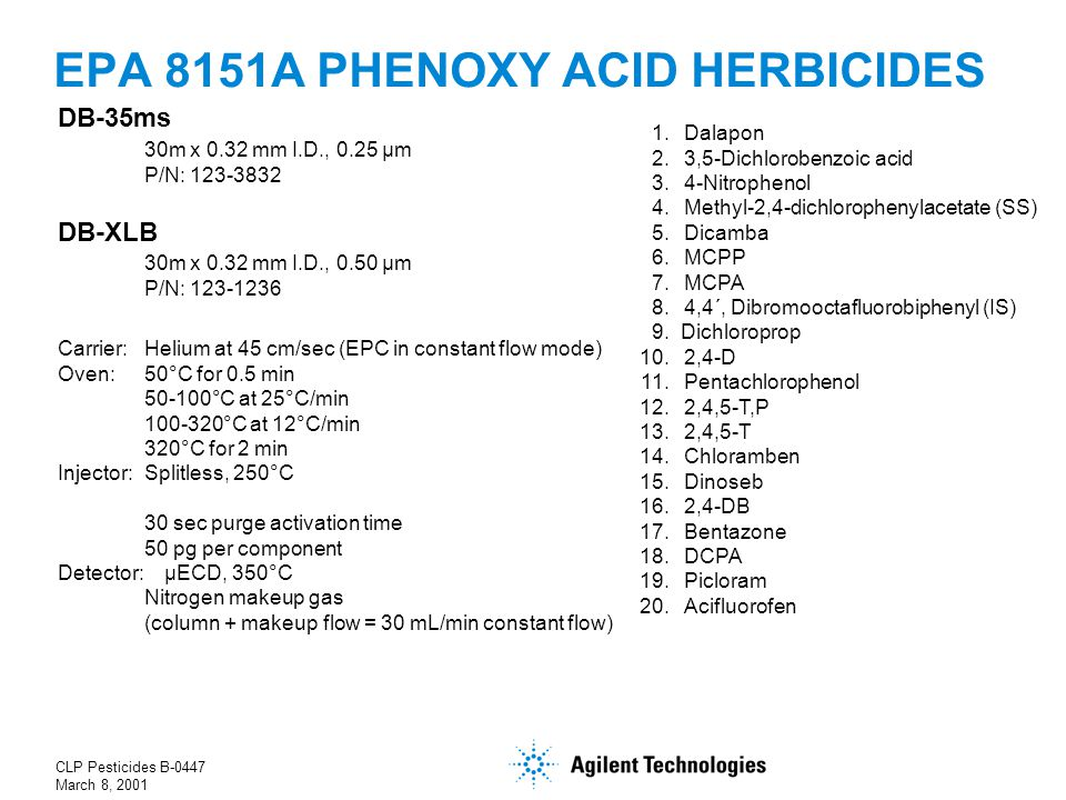 CLP Pesticides B-0447 March 8, 2001 EPA 8151A PHENOXY ACID HERBICIDES DB-35ms 30m x 0.32 mm I.D., 0.25 µm P/N: 123-3832 DB-XLB 30m x 0.32 mm I.D., 0.50 µm P/N: 123-1236 Carrier: Helium at 45 cm/sec (EPC in constant flow mode) Oven: 50°C for 0.5 min 50-100°C at 25°C/min 100-320°C at 12°C/min 320°C for 2 min Injector: Splitless, 250°C 30 sec purge activation time 50 pg per component Detector: µECD, 350°C Nitrogen makeup gas (column + makeup flow = 30 mL/min constant flow) 1.