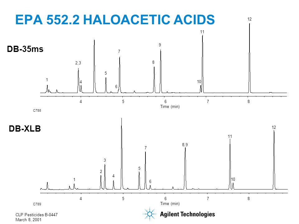 CLP Pesticides B-0447 March 8, 2001 EPA 552.2 HALOACETIC ACIDS DB-XLB DB-35ms 45 6 7 8 Time (min) 1 4 2 5 6 7 8,9 10 11 12 45 6 7 8 Time (min) 1 4 2,3