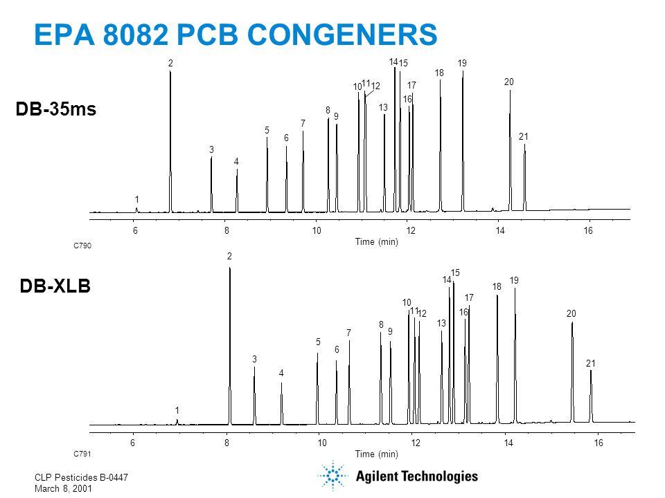 CLP Pesticides B-0447 March 8, 2001 EPA 8082 PCB CONGENERS DB-XLB DB-35ms 68 10 12 14 16 Time (min) 68 10 12 14 16 Time (min) 1 2 3 4 5 6 7 8 9 10 11