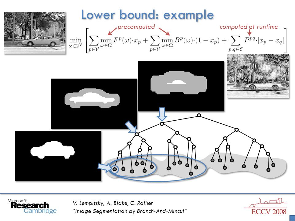 """V. Lempitsky, A. Blake, C. Rother """"Image Segmentation by Branch-And-Mincut"""" Lower bound: example precomputedcomputed at runtime"""