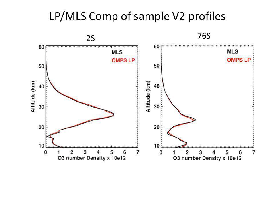 LP/MLS Comp of sample V2 profiles 2S 76S