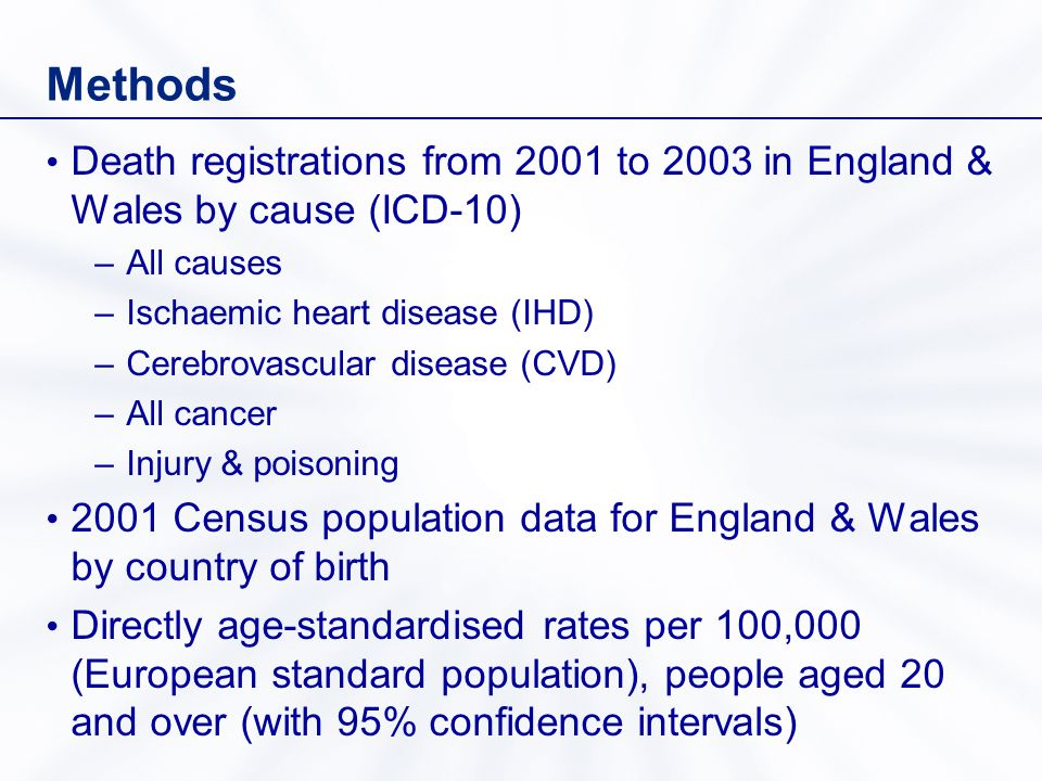 Methods Death registrations from 2001 to 2003 in England & Wales by cause (ICD-10) –All causes –Ischaemic heart disease (IHD) –Cerebrovascular disease