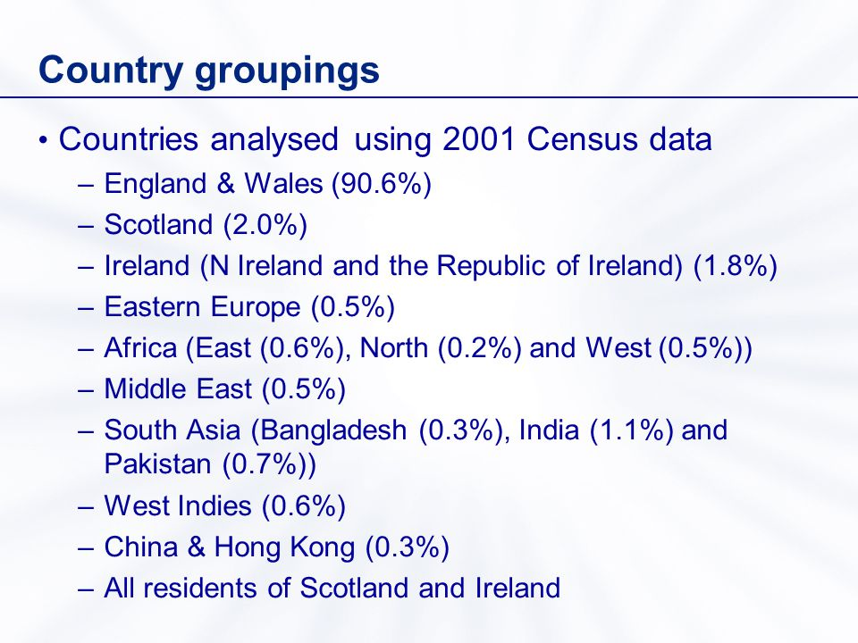 Country groupings Countries analysed using 2001 Census data –England & Wales (90.6%) –Scotland (2.0%) –Ireland (N Ireland and the Republic of Ireland) (1.8%) –Eastern Europe (0.5%) –Africa (East (0.6%), North (0.2%) and West (0.5%)) –Middle East (0.5%) –South Asia (Bangladesh (0.3%), India (1.1%) and Pakistan (0.7%)) –West Indies (0.6%) –China & Hong Kong (0.3%) –All residents of Scotland and Ireland
