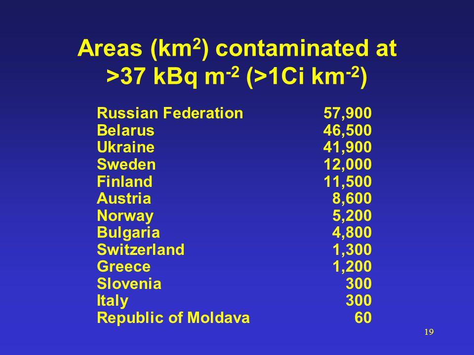 19 Areas (km 2 ) contaminated at >37 kBq m -2 (>1Ci km -2 ) Russian Federation57,900 Belarus46,500 Ukraine41,900 Sweden12,000 Finland11,500 Austria8,600 Norway5,200 Bulgaria4,800 Switzerland1,300 Greece1,200 Slovenia300 Italy300 Republic of Moldava60