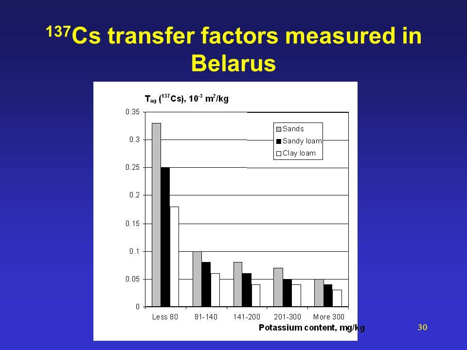30 137 Cs transfer factors measured in Belarus