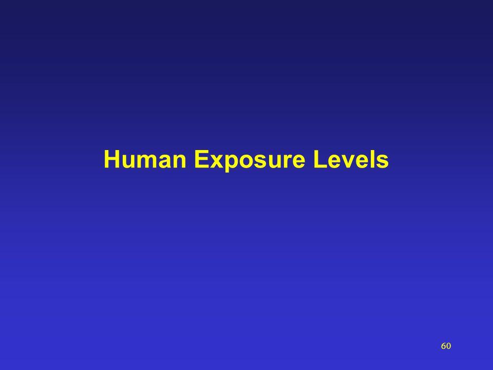 60 Human Exposure Levels