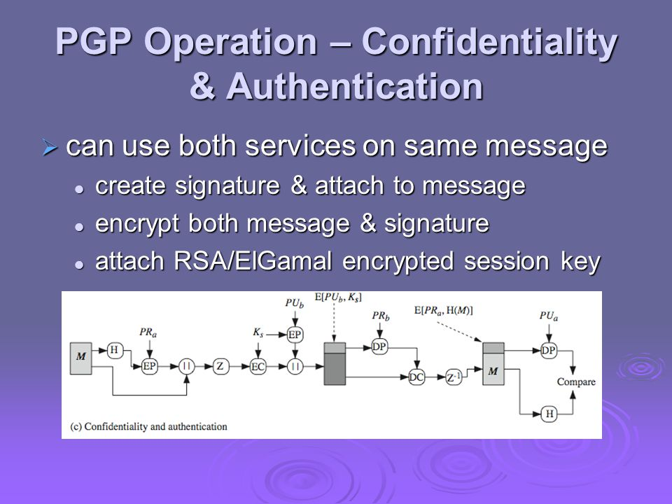 PGP Operation – Confidentiality & Authentication  can use both services on same message create signature & attach to message create signature & attac