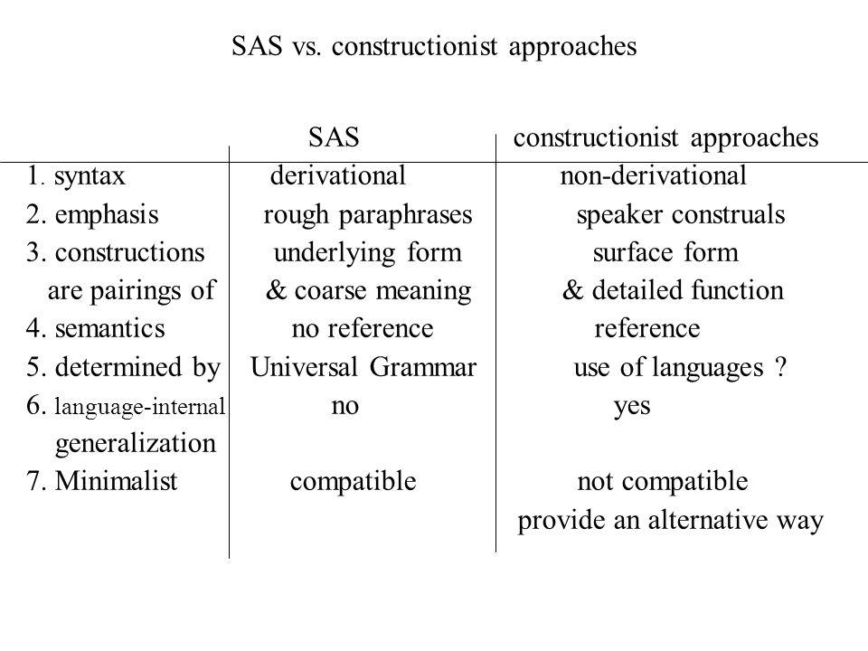 SAS vs. constructionist approaches SAS constructionist approaches 1. syntax derivational non-derivational 2. emphasis rough paraphrases speaker constr