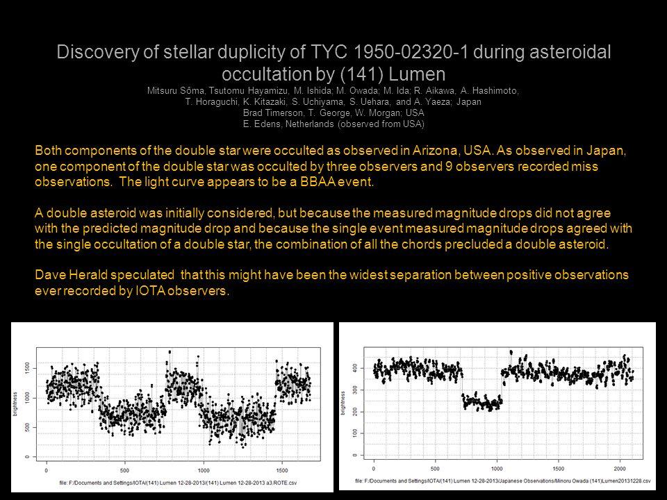 Discovery of stellar duplicity of TYC 1950-02320-1 during asteroidal occultation by (141) Lumen Mitsuru Sôma, Tsutomu Hayamizu, M.