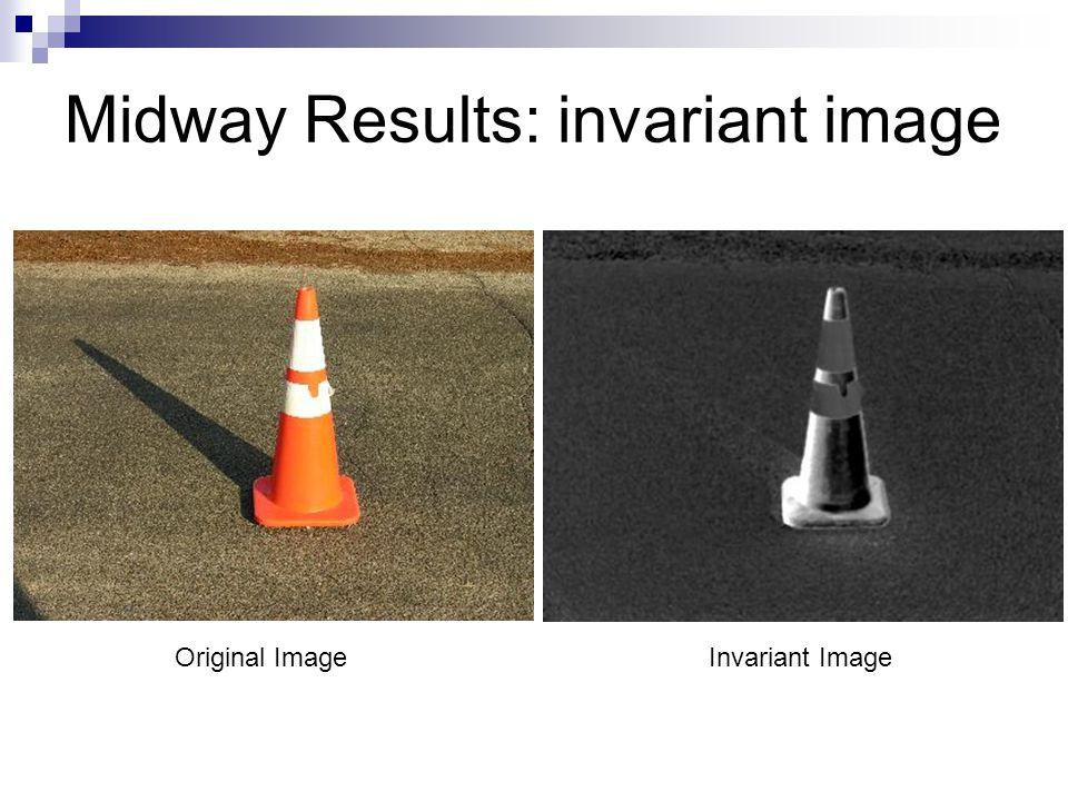 Midway Results: invariant image Original Image Invariant Image
