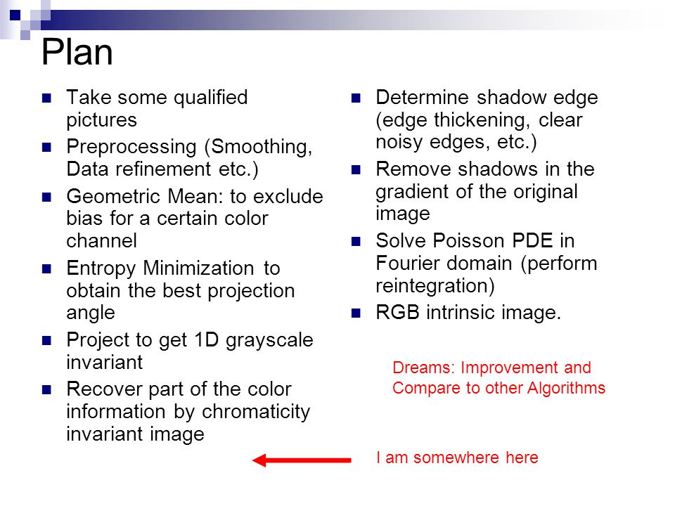 Plan Take some qualified pictures Preprocessing (Smoothing, Data refinement etc.) Geometric Mean: to exclude bias for a certain color channel Entropy Minimization to obtain the best projection angle Project to get 1D grayscale invariant Recover part of the color information by chromaticity invariant image Determine shadow edge (edge thickening, clear noisy edges, etc.) Remove shadows in the gradient of the original image Solve Poisson PDE in Fourier domain (perform reintegration) RGB intrinsic image.