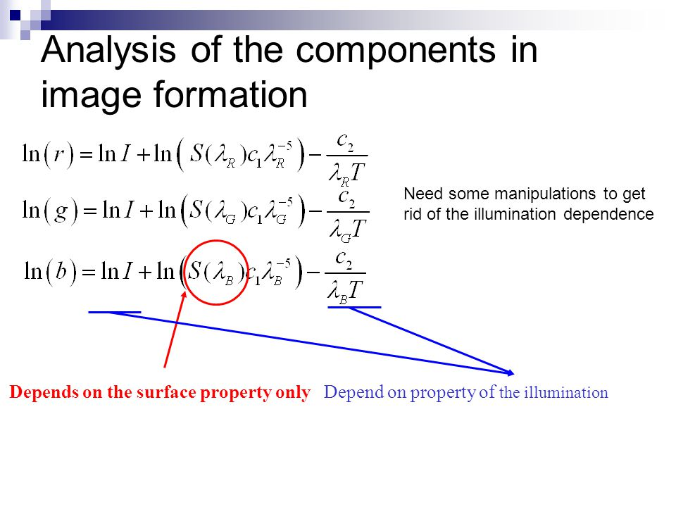 Analysis of the components in image formation Depends on the surface property onlyDepend on property of the illumination Need some manipulations to get rid of the illumination dependence