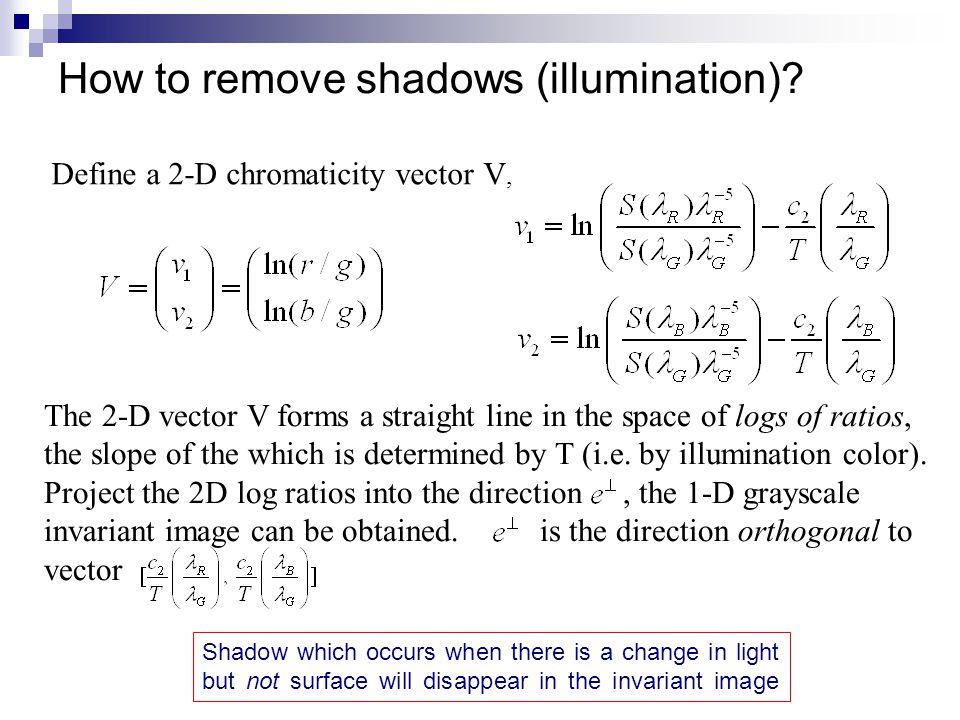 How to remove shadows (illumination).