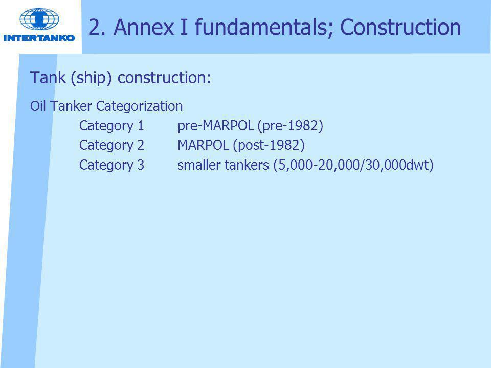 2. Annex I fundamentals; Construction Tank (ship) construction: Oil Tanker Categorization Category 1pre-MARPOL (pre-1982) Category 2MARPOL (post-1982)