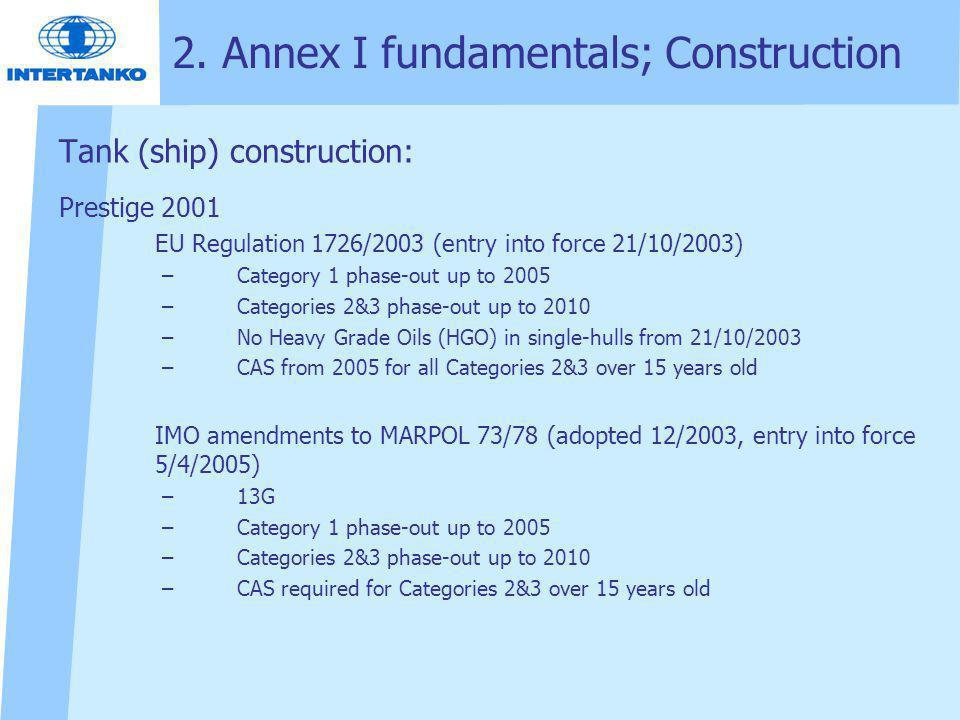 2. Annex I fundamentals; Construction Tank (ship) construction: Prestige 2001 EU Regulation 1726/2003 (entry into force 21/10/2003) –Category 1 phase-