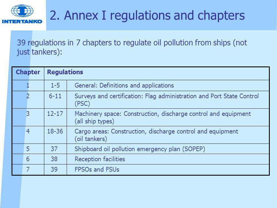 2. Annex I regulations and chapters ChapterRegulations 1 1-5General: Definitions and applications 2 6-11Surveys and certification: Flag administration