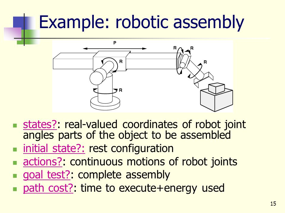15 Example: robotic assembly states?: real-valued coordinates of robot joint angles parts of the object to be assembled initial state?: rest configura