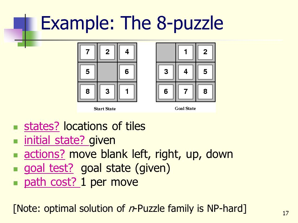 17 Example: The 8-puzzle states? locations of tiles initial state? given actions? move blank left, right, up, down goal test? goal state (given) path