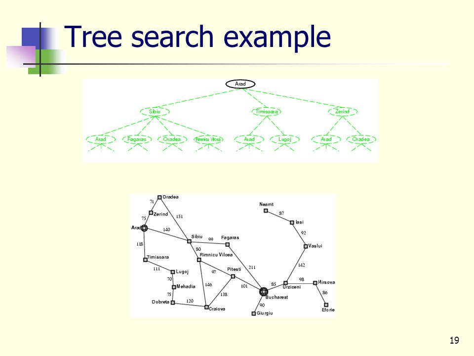 19 Tree search example