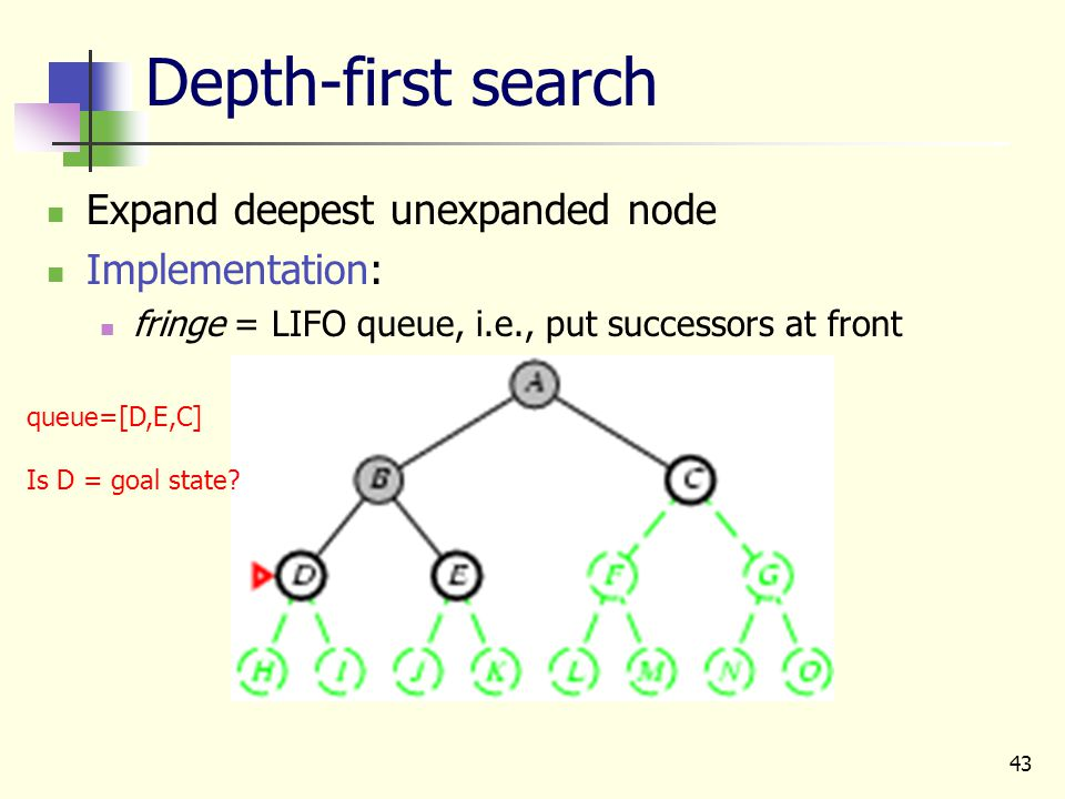 43 Depth-first search Expand deepest unexpanded node Implementation: fringe = LIFO queue, i.e., put successors at front queue=[D,E,C] Is D = goal state
