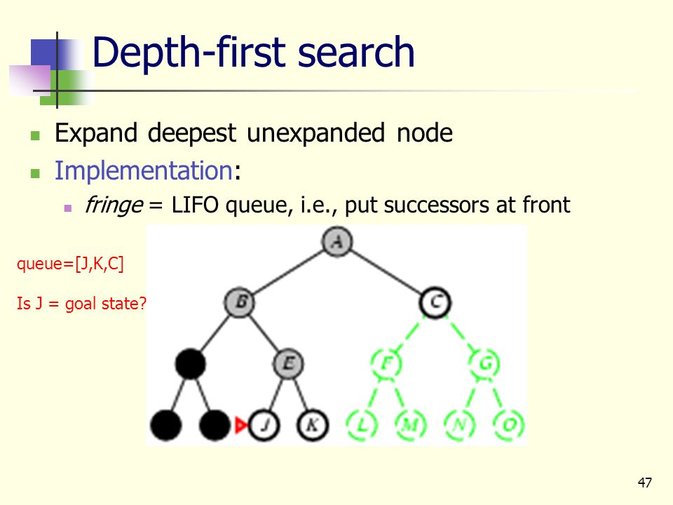 47 Depth-first search Expand deepest unexpanded node Implementation: fringe = LIFO queue, i.e., put successors at front queue=[J,K,C] Is J = goal state