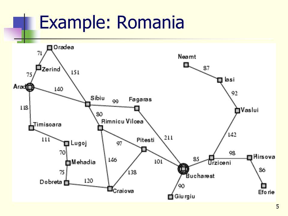 5 Example: Romania