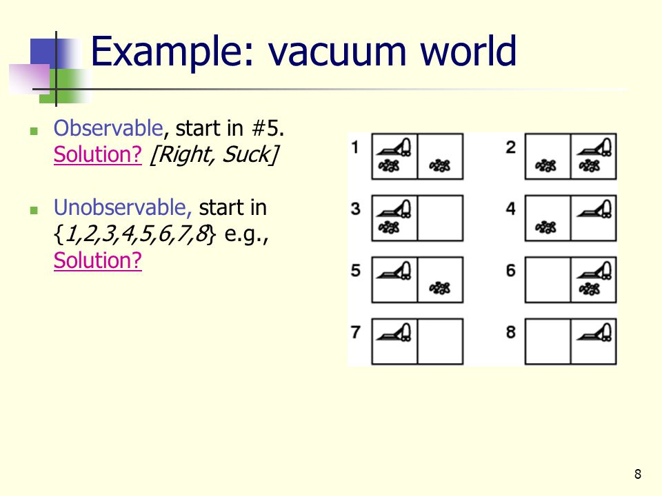 8 Example: vacuum world Observable, start in #5. Solution? [Right, Suck] Unobservable, start in {1,2,3,4,5,6,7,8} e.g., Solution?