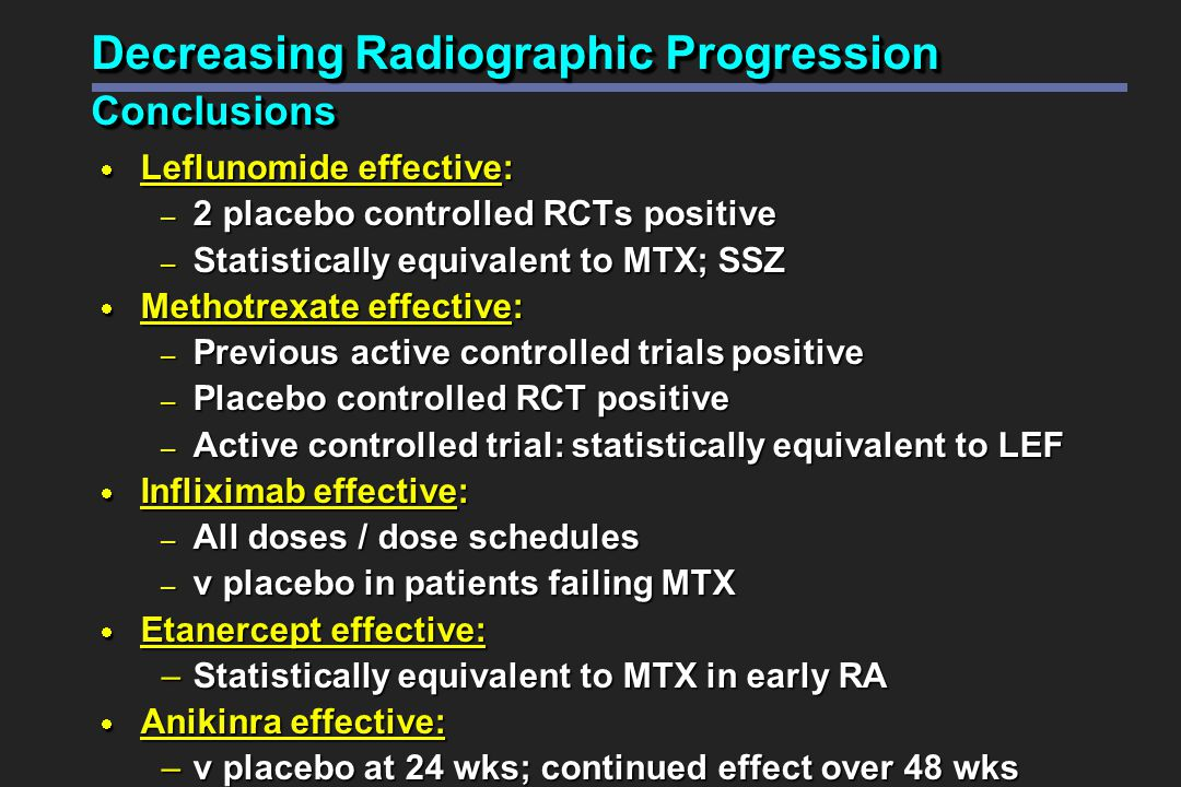 Decreasing Radiographic Progression Conclusions  Leflunomide effective: – 2 placebo controlled RCTs positive – Statistically equivalent to MTX; SSZ  Methotrexate effective: – Previous active controlled trials positive – Placebo controlled RCT positive – Active controlled trial: statistically equivalent to LEF  Infliximab effective: – All doses / dose schedules – v placebo in patients failing MTX  Etanercept effective: –Statistically equivalent to MTX in early RA  Anikinra effective: –v placebo at 24 wks; continued effect over 48 wks