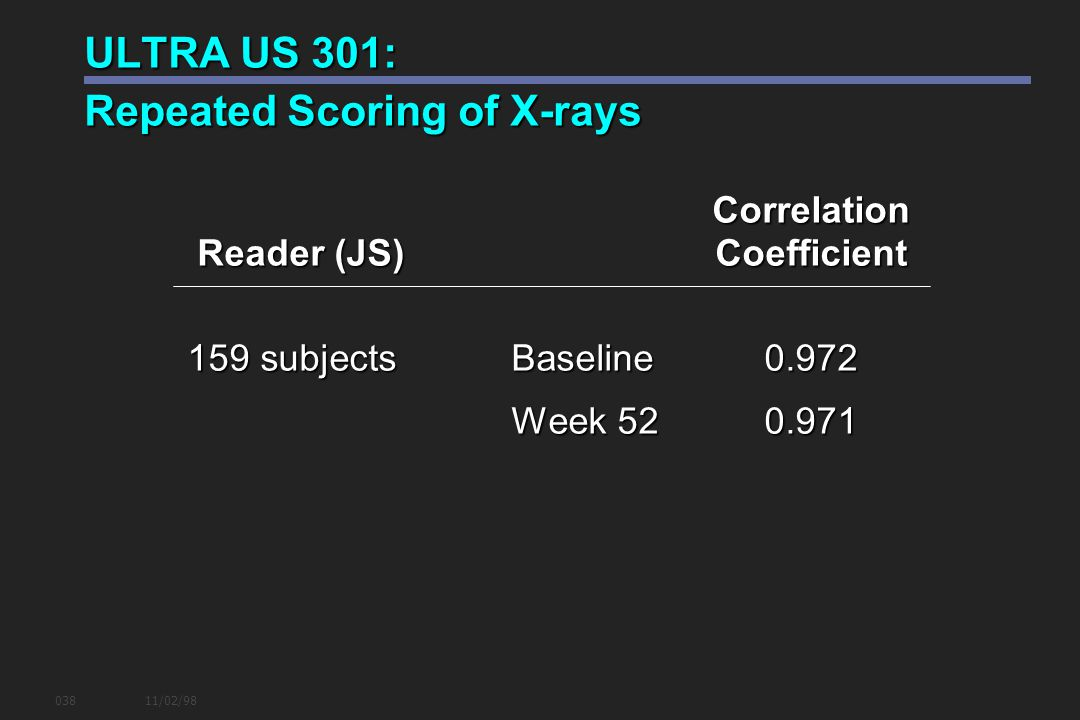 11/02/98038 ULTRA US 301: Repeated Scoring of X-rays Correlation Reader (JS) Coefficient 159 subjectsBaseline0.972 Week 520.971