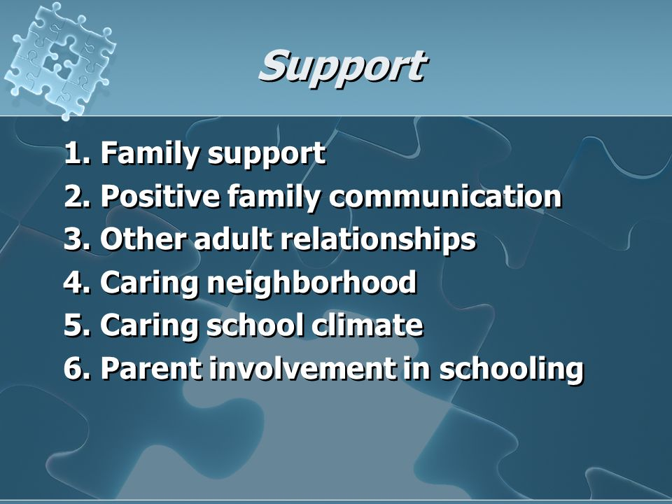 Support 1. Family support 2. Positive family communication 3. Other adult relationships 4. Caring neighborhood 5. Caring school climate 6. Parent invo